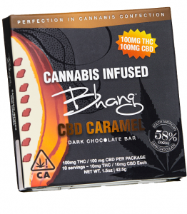 Bhang Review