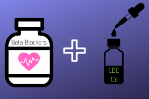 Vector graphics of a beta blocker pill bottle and a CBD Oil tincture bottle w/ dropper