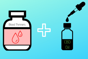 Vector image of a bottle of blood thinner medicine and cbd oil tincture with dropper