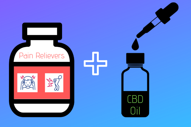 Vector image of a pain reliever bottle and cbd oil tincture with dropper