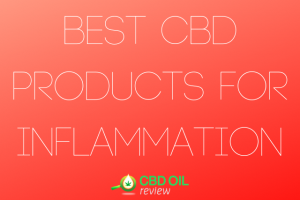 "Vector graphic poster written with ""Best CBD PRODUCTS FOR INFLAMMATION"" with CBD OIL Review logo below"