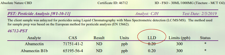 contaminant report for absolute nature coa