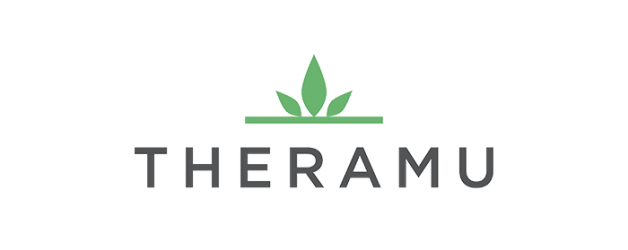 Theramu Review